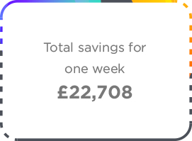 Ethos Group Total Weekly Saving Icon